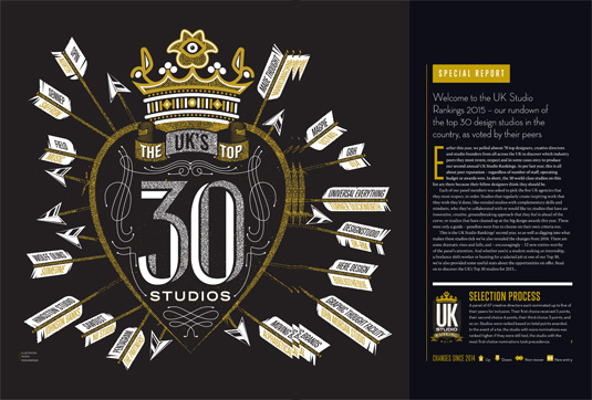 Top 30 Studios