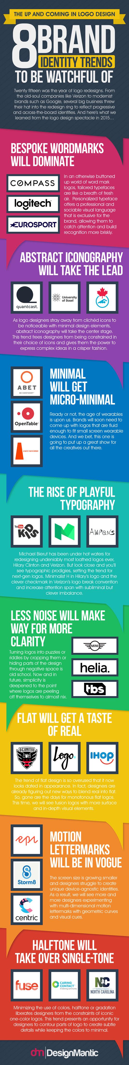 Branding identity infographic