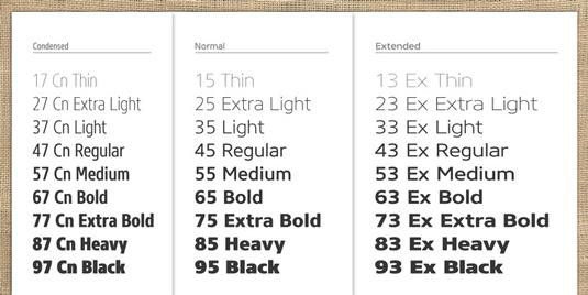 Core Sans NR font