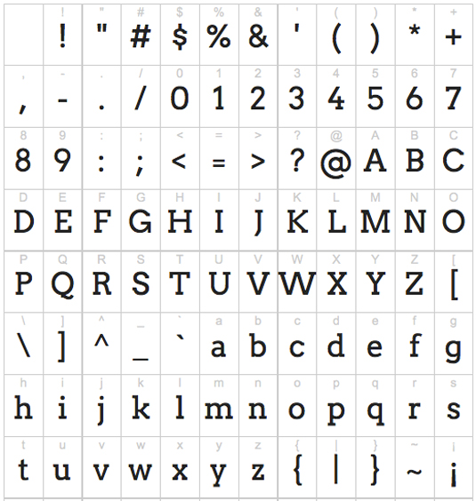 Free web fonts Arvo