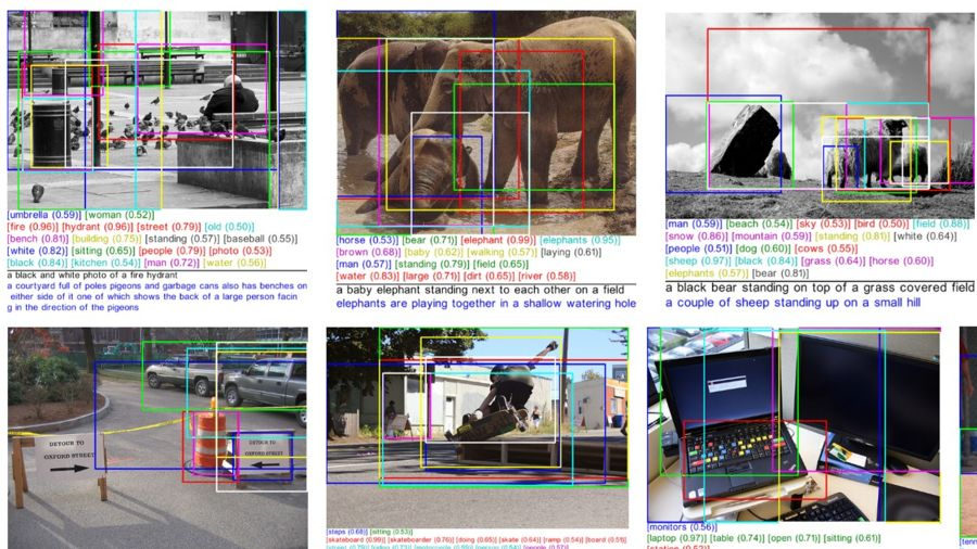 image machine learning