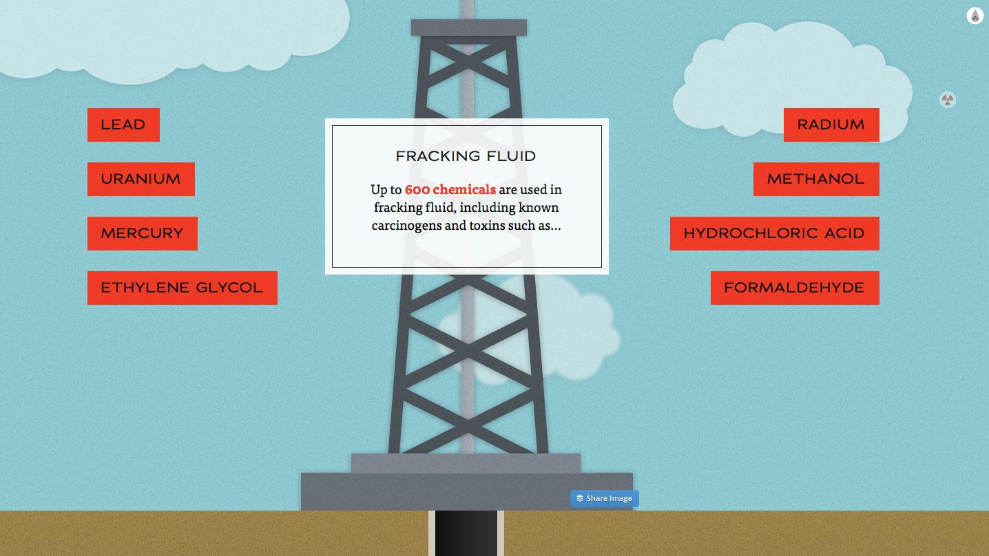 Web design inspiration: Dangers of Fracking