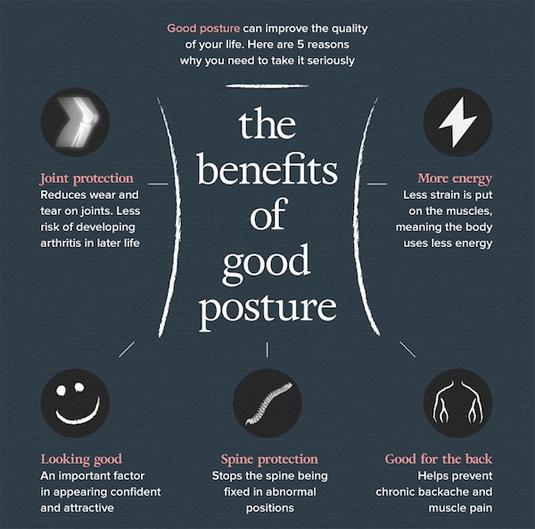 get better posture