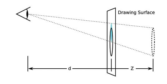 CSS 3D eye position