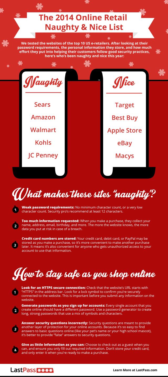 Retail Inforgraphic