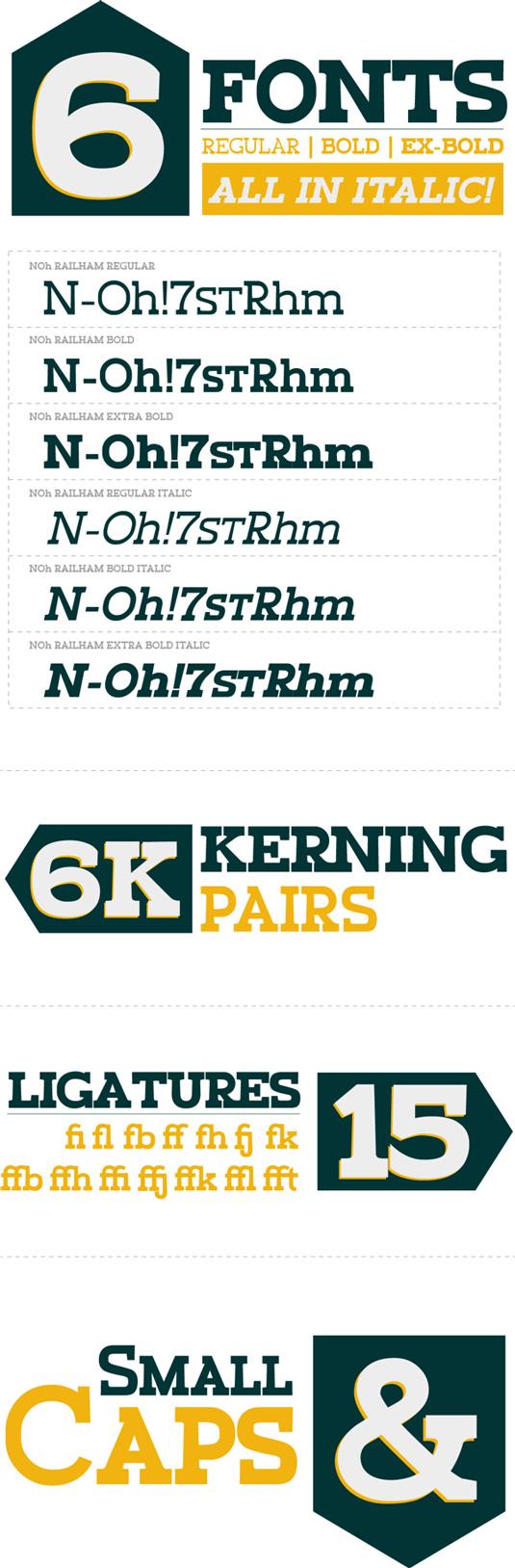 Free fonts: Railham