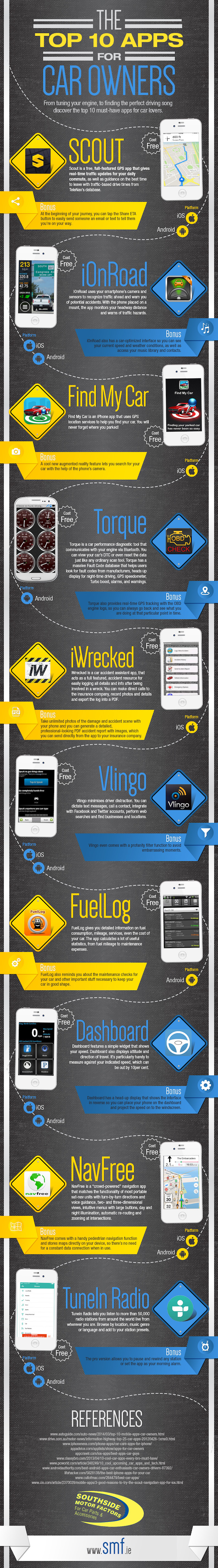 Top 10 car apps infographic