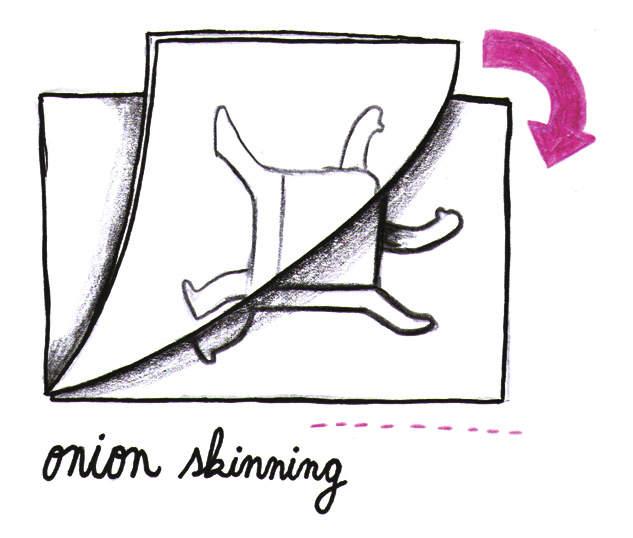 Onion skinning Motion Glossary