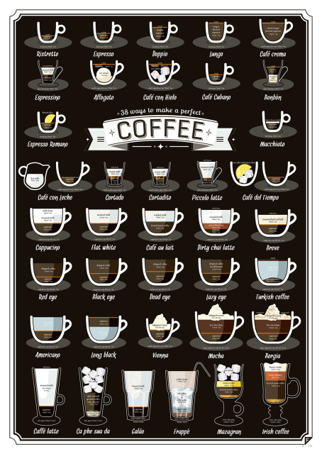 ways to make the perfect coffee