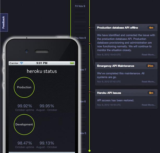 Best responsive websites: Heroku