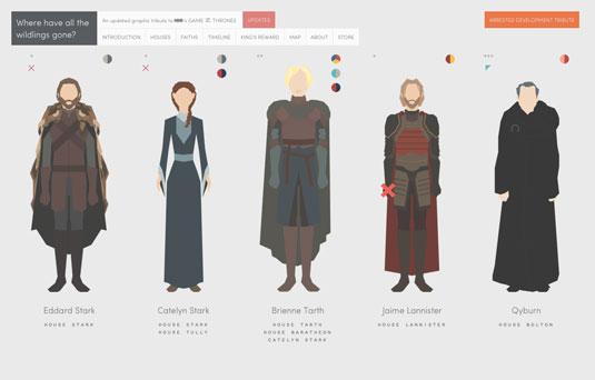 game of thrones designs