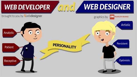 Web developer a creative career choice