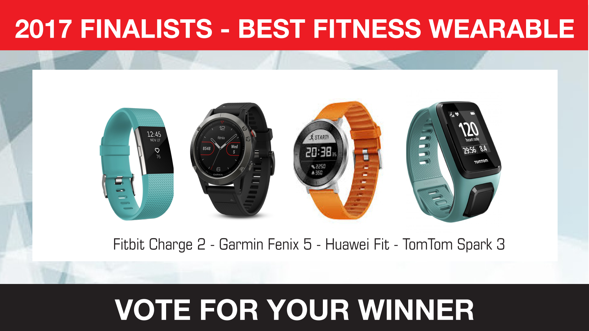 Vote for the Best Wearables in the Mobile Choice Consumer ...