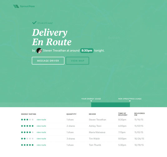 This design focuses only on the indicators necessary for Margaret's delivery, with simple ways to access more information