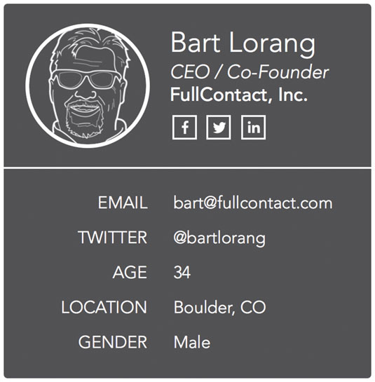 FullContact works by turning email addresses into full profiles, such as this one for the company's CEO