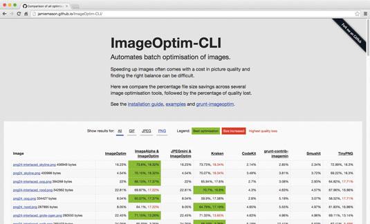 optimisation tools