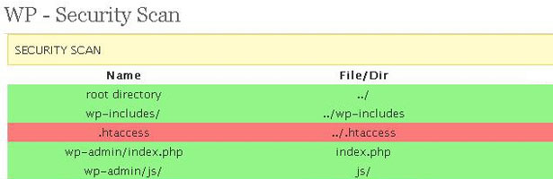 Protect WordPress sites with .htaccess: WP-Security Scan