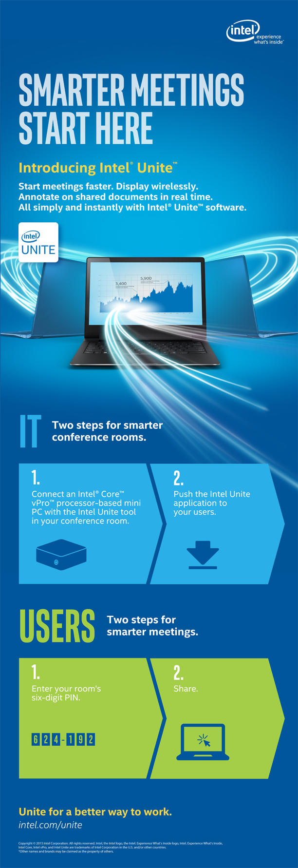 smart-meetings-start-with-intel-unite-infographic