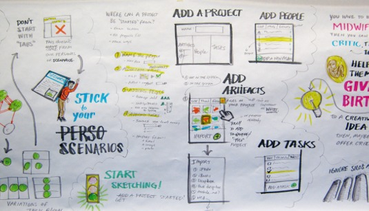 10 Design Concepts That Every Web Developer Needs To Know