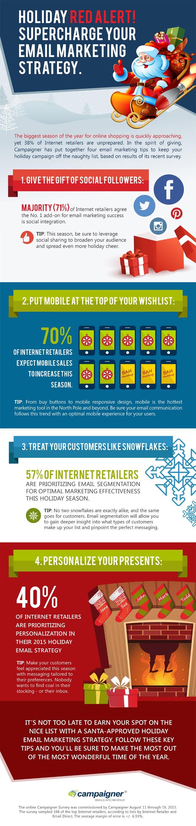 Internet retail infographic