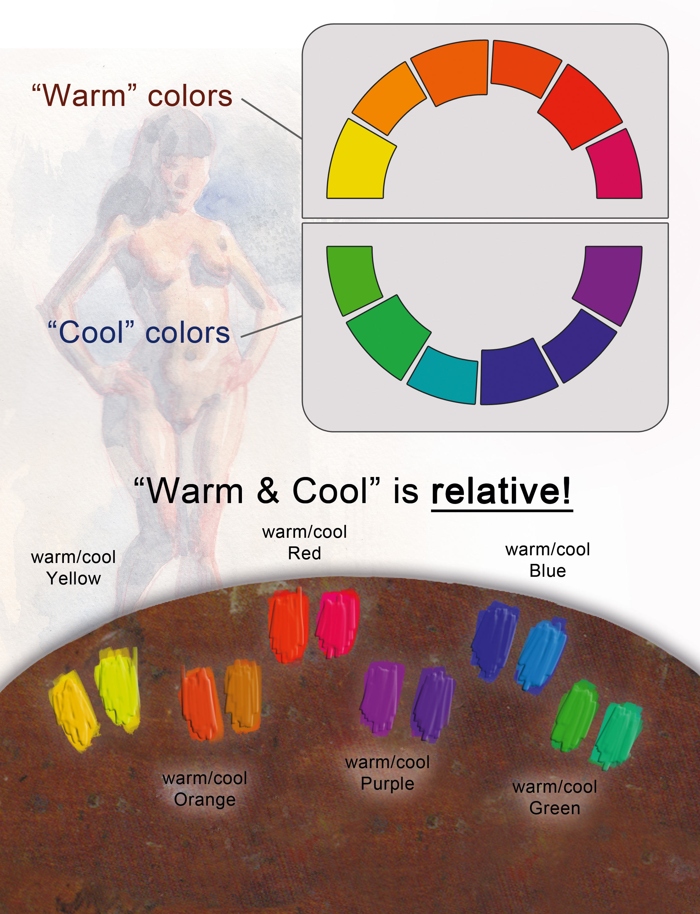 How to paint in color: Colour temperature