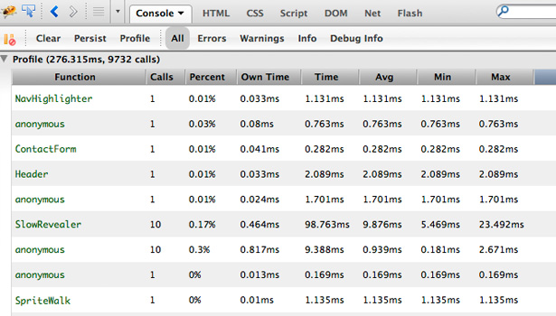 Firebug is invaluable for profiling your code. Download it from www.getfirebug.com