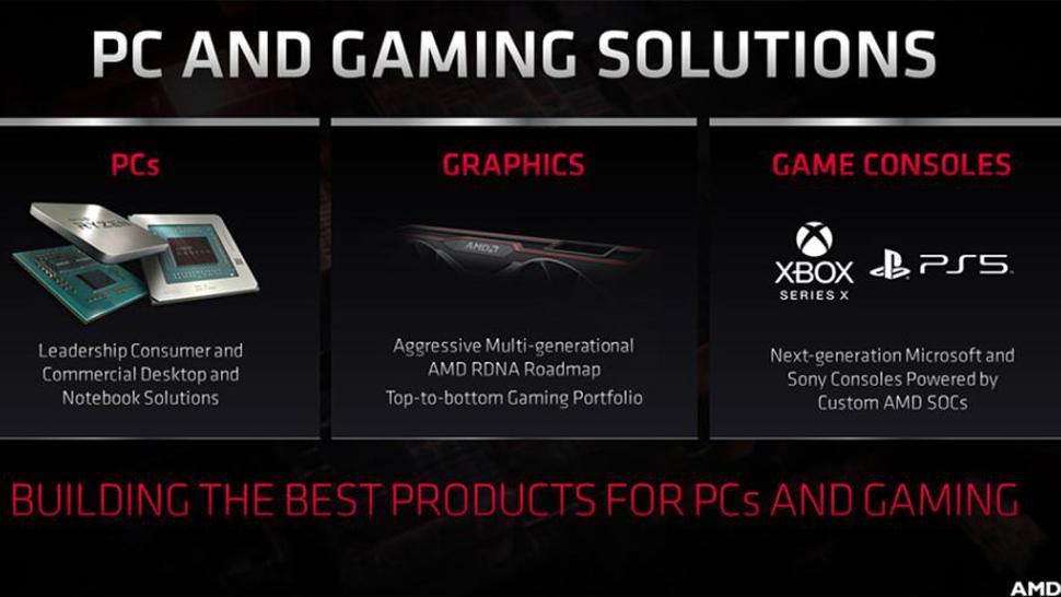 AMD Radeon cooling