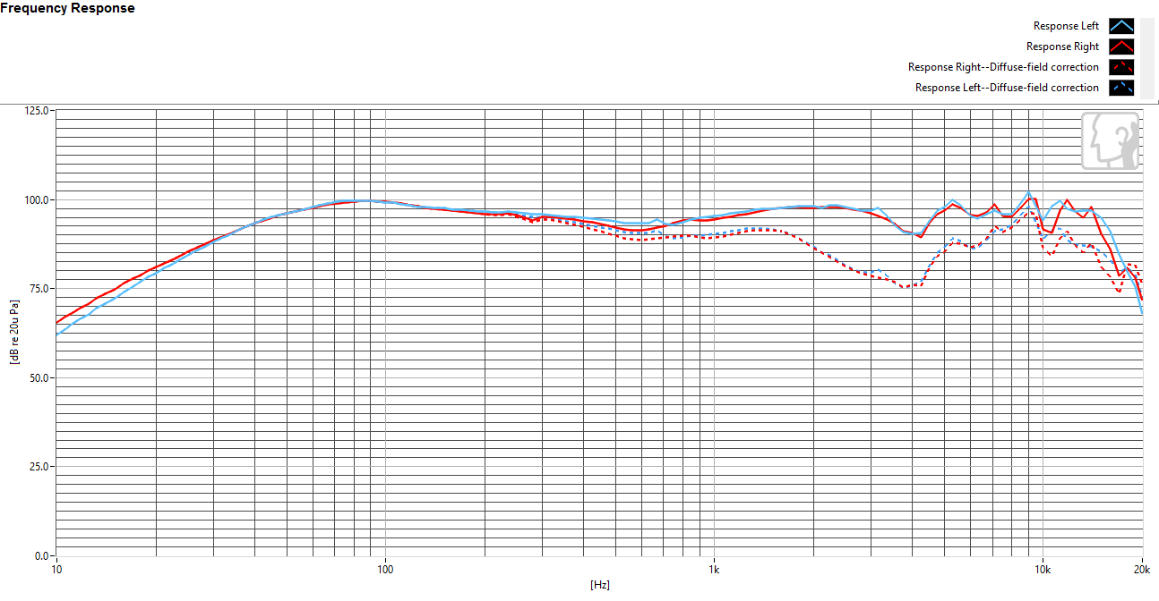 Wire Gauge Chart As Well Pixhawk Wiring Schematic Additionally Audio