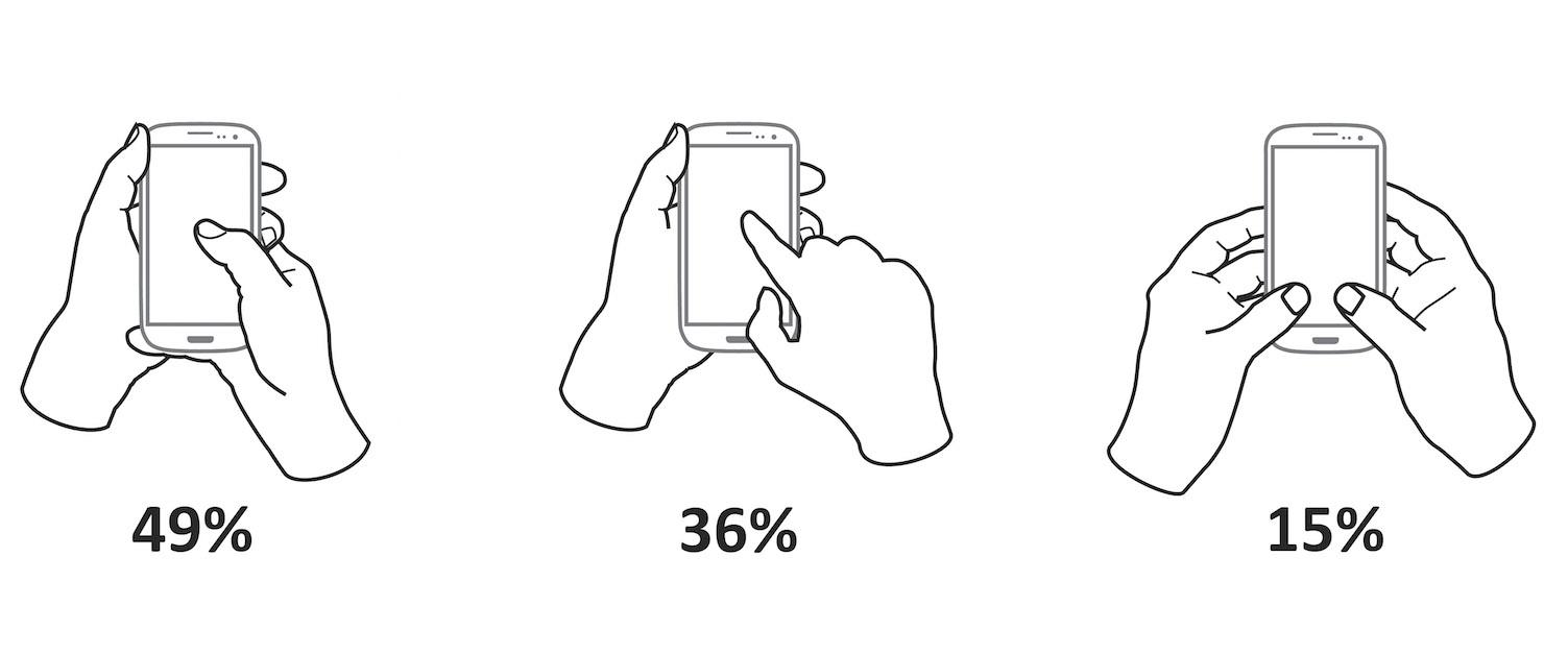 mobile multiple holds