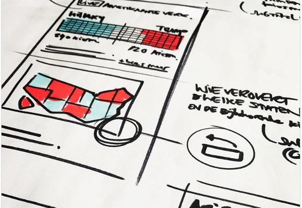 An app design being sketched in pen