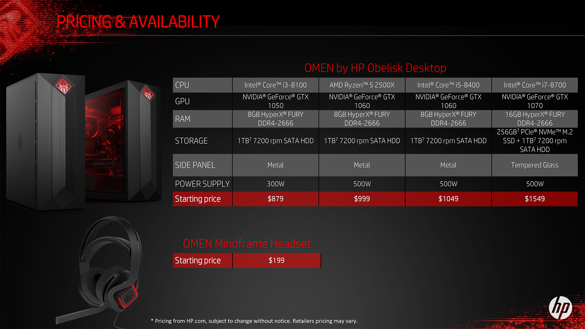 Hp Omen Obelisk Omen By Hp 875 2019 10 28