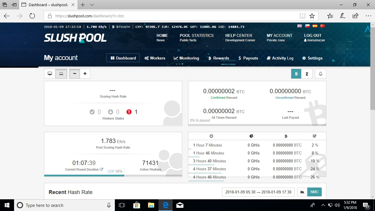 The best mining pools of 2018 for cryptocurrency | Trabilo - Story