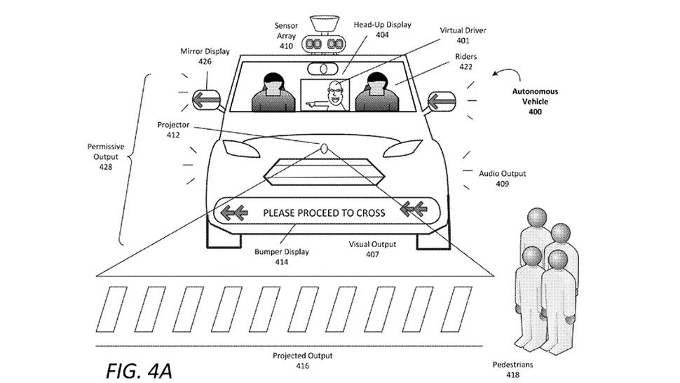 Uber patent