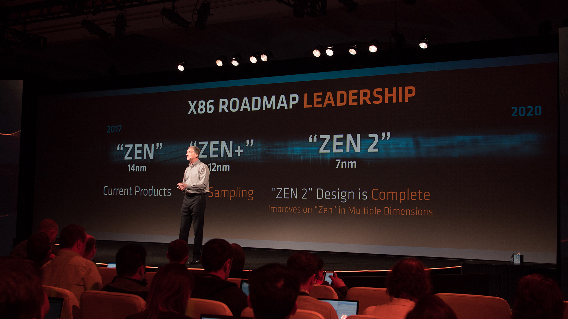 AMD Ryzen 2nd Generation release date, news and features: everything