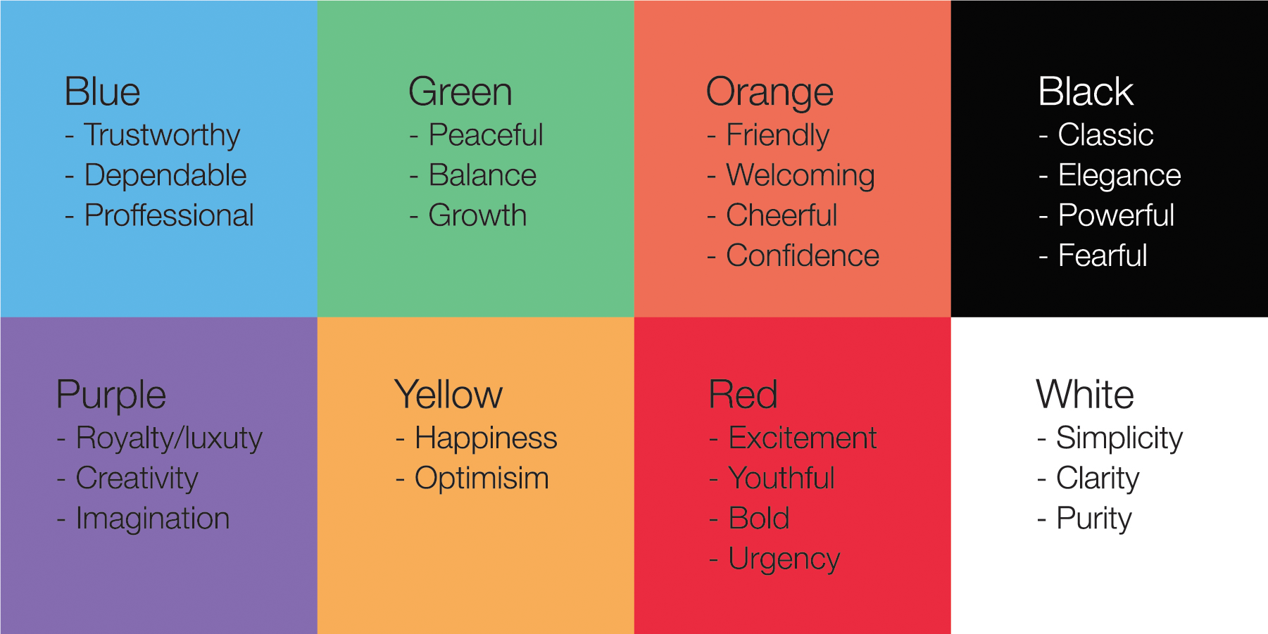 Choose the perfect colour palette for your website – Graphic Design ...