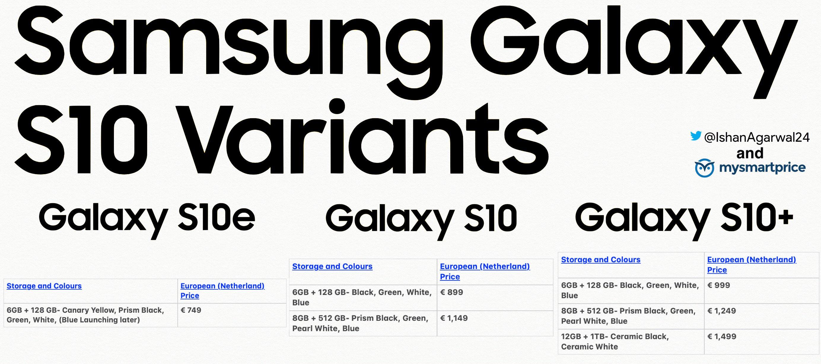 XKrV5fBscesoqoXHrUki9J - Samsung Galaxy S10 Plus release date, price, news and leaks