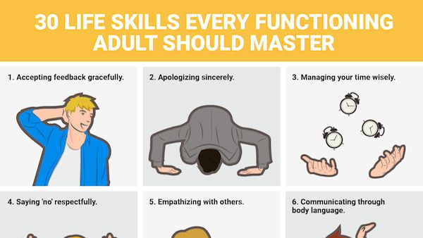 """skill everyone should master It's hard to define what makes a """"manly man"""" — everyone seems to  i've created  a list of simple, do-it-yourself skills every man should master."""