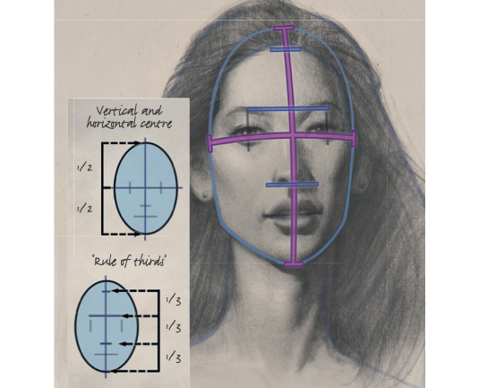 How to draw a head: locate the crosshairs