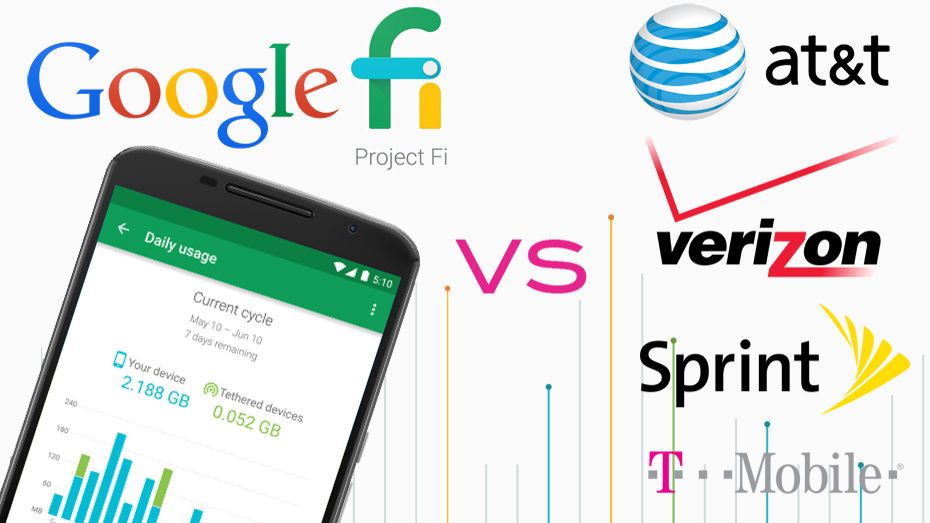 Google Project Fi vs AT&T, Verizon, T-Mobile and Sprint ...