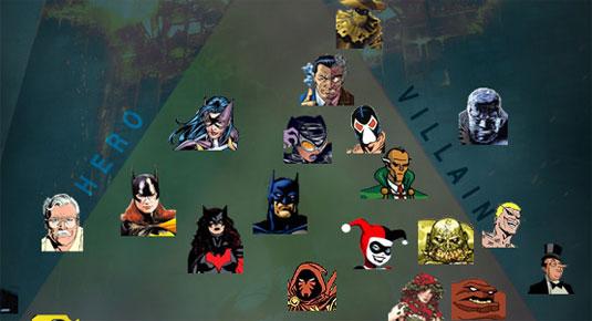 Batman infographic: Mental states