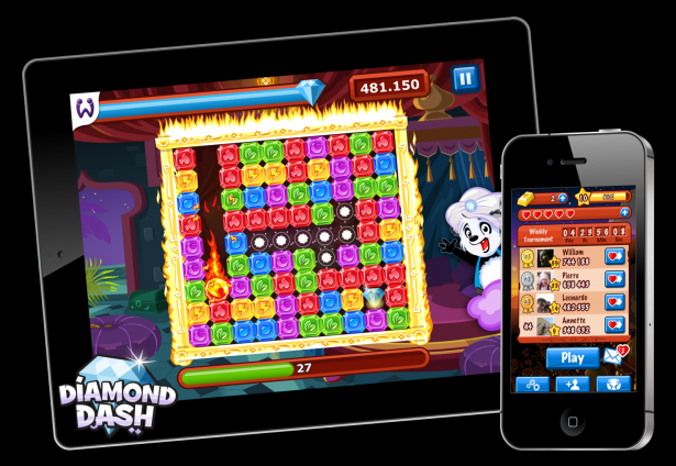 Diamond Dash was one of the first mobile games to launch with a fully realised implementation of Facebook Connect and 64% of players are logging into Facebook to play with friends