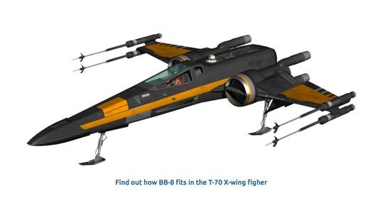 Star Wars BB-8 website