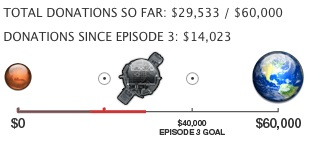 This progress bar towards the next episode fund goal for Pioneer One on Vodo.net shows direct impact for my potential donation