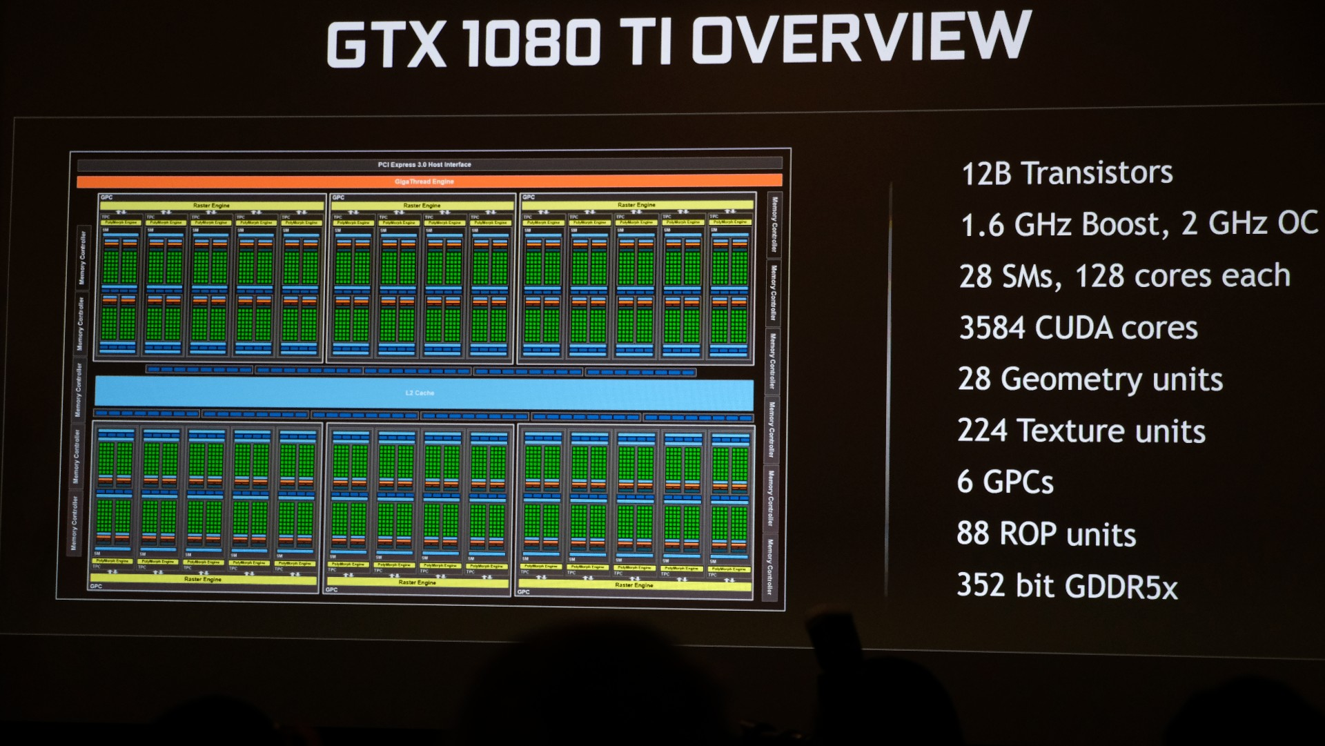 Nvidia GTX 1080 Ti turns the dial to 11 | M&C Recycle Blog