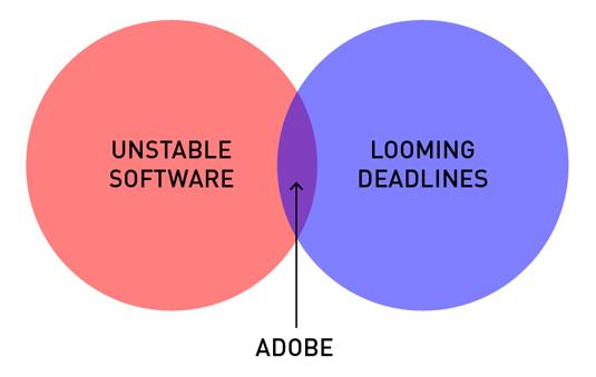 Helpful diagrams - Adobe 2
