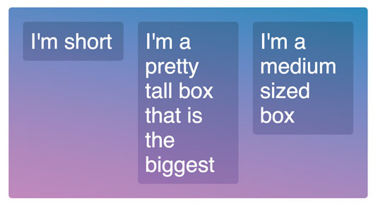 Fig 7: With flexbox, boxes stretch to fit the flex container and all become equal height