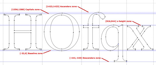 Get started with type design: FontLab
