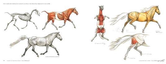 ScienceofCD: horses
