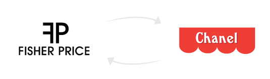 fashion logo swap