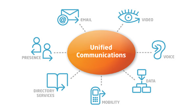 Collaboration technology and unified communications for the NGO ...